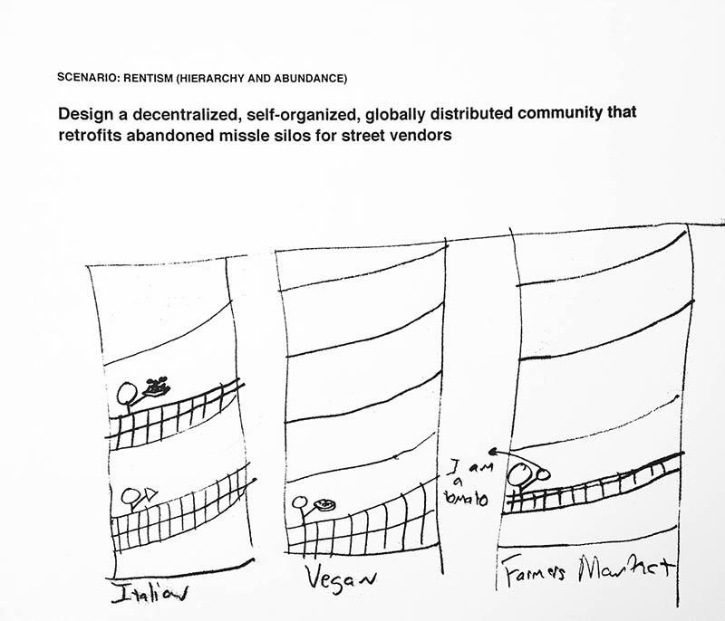 "drawing of challenge: ""Design a decentralized, self-organized, globally distributed community that retrofits abandoned missle silos for street vendors"""