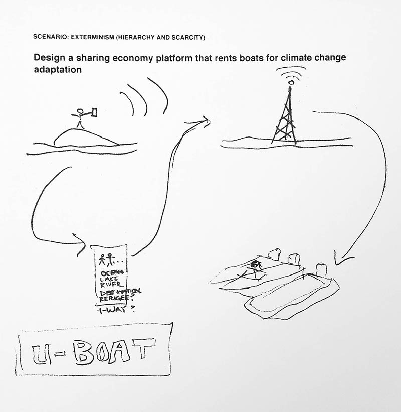 "drawing of challenge: ""Design a sharing economy platform that rents boats for climate change adaptation"""